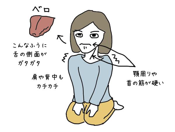 空気を呑む病気(呑気症)2